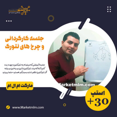 آموزش 4 چرخ نتورک و جلسه کارگردانی | حسین نعمتی + 36 دقیقه