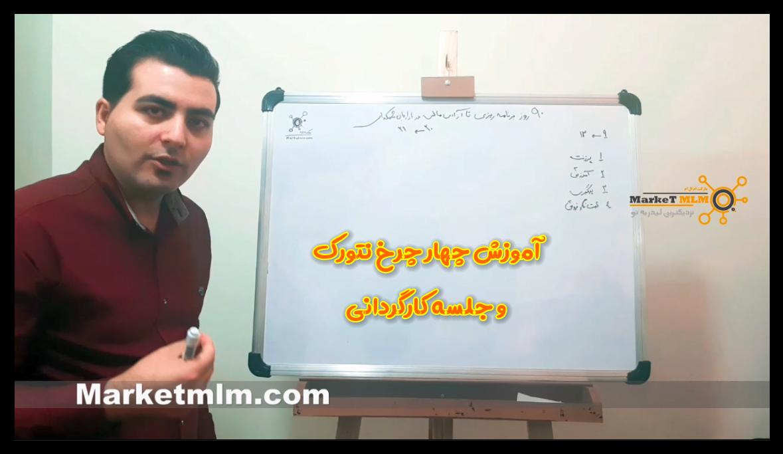 حسین نعمتی برگزار کننده جلسه 4 چرخ نتورک و جلسه کارگردانی