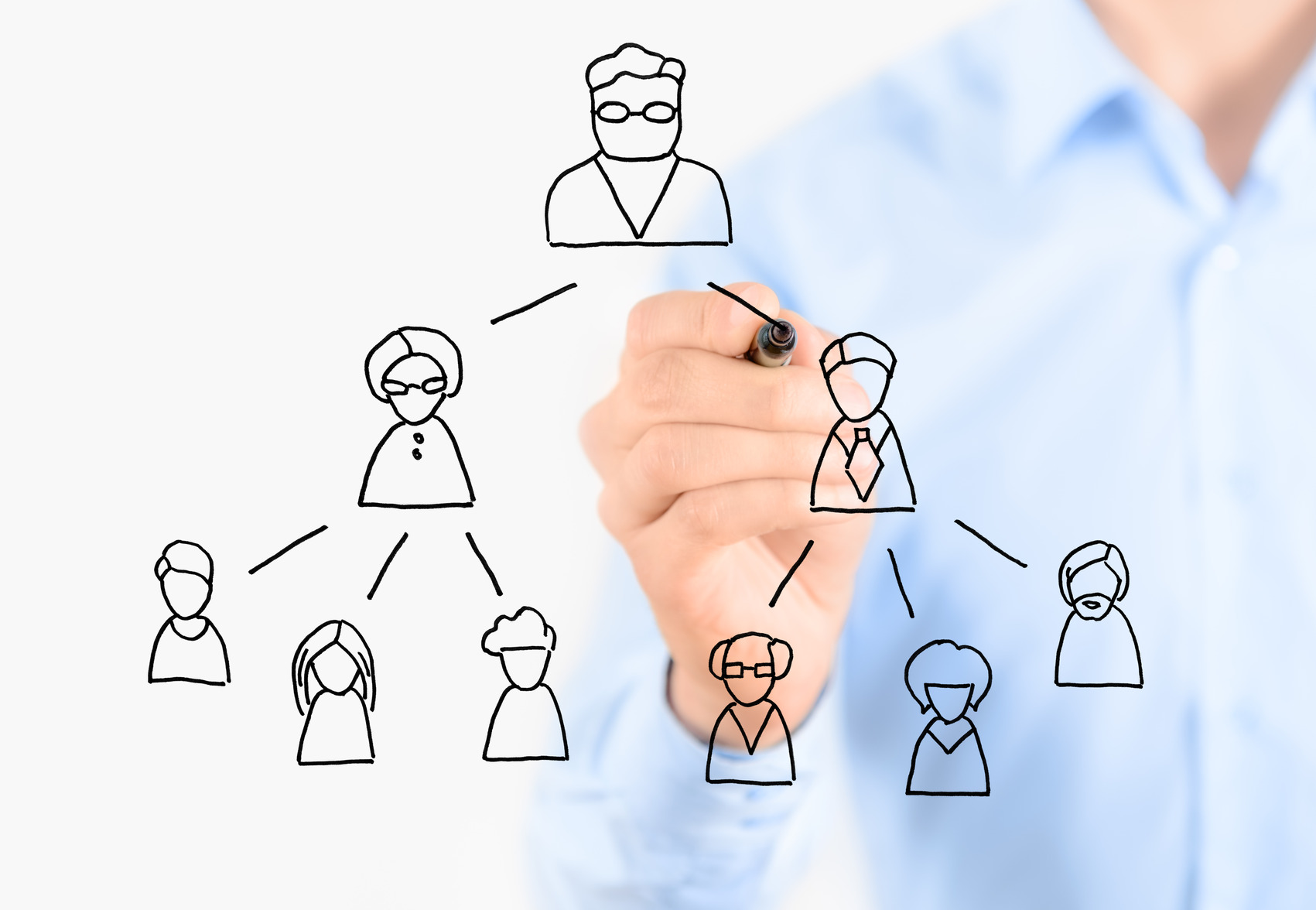 روش کار بازاریابی شبکه ای
