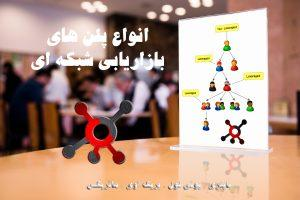 آشنایی با انواع پلن ها در بازاریابی شبکه ای